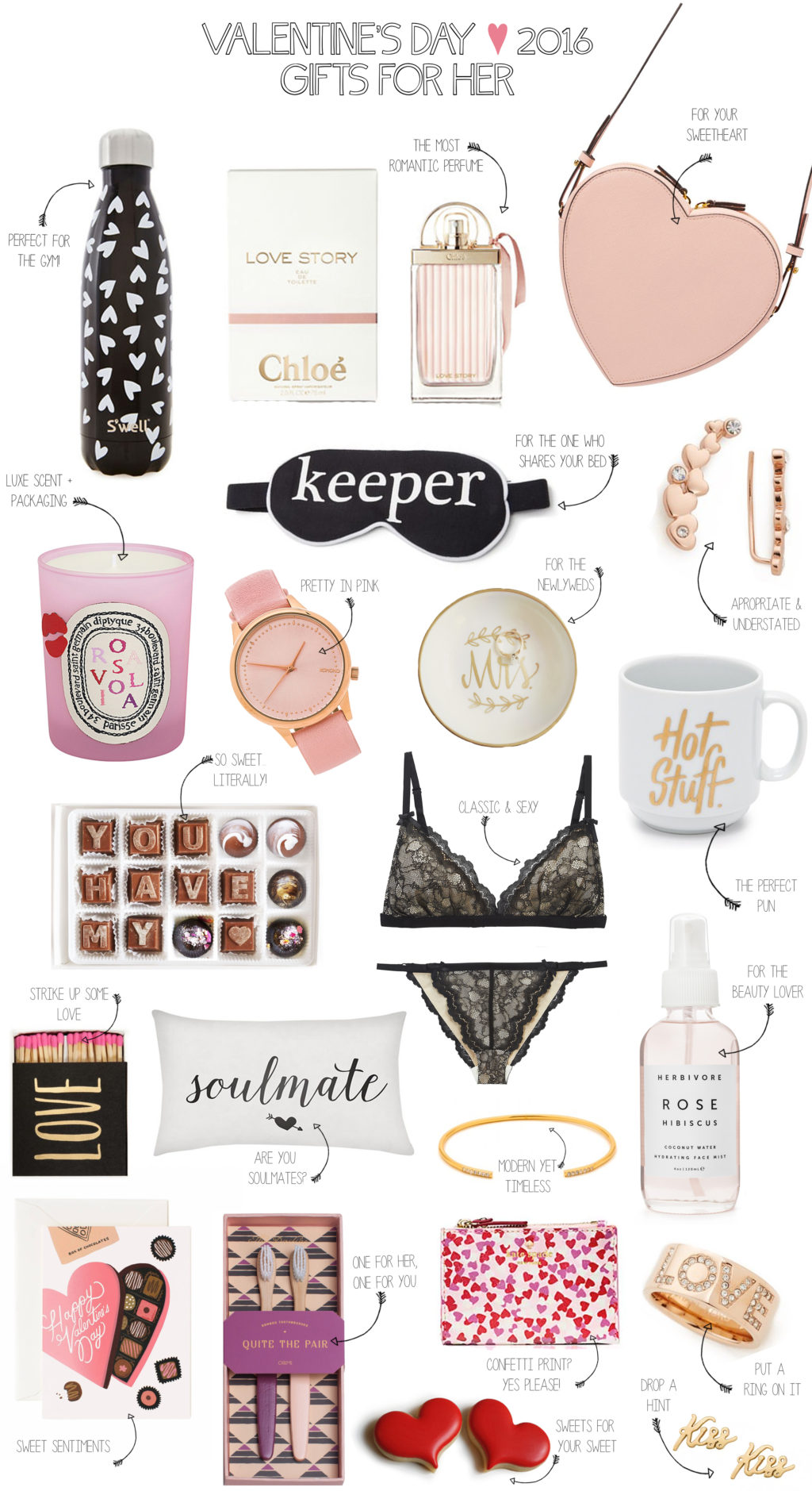 valentines_day_gift_guide