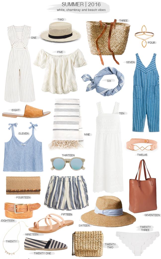 summer-2016-fashion-trends