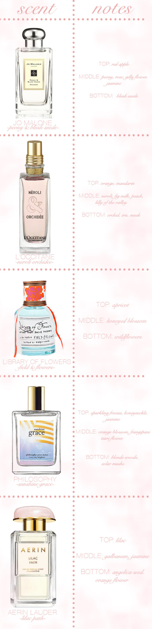 summertime_scents2